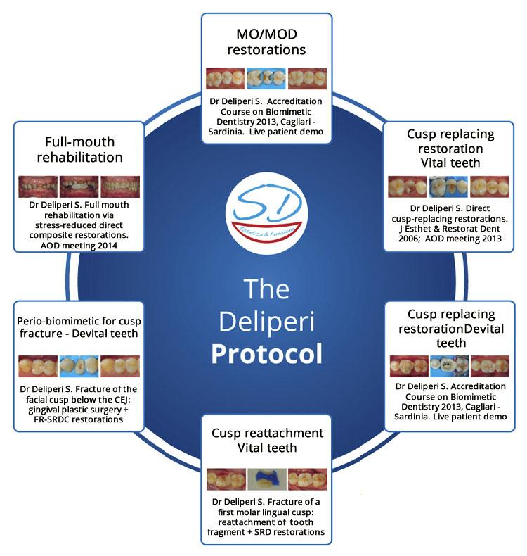 Protocollo-deliperi